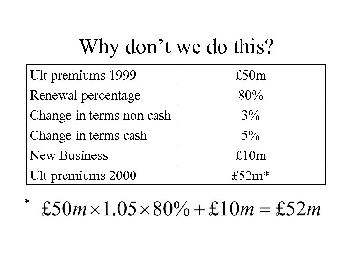 Why don't we do this? Ult premiums 1999 Renewal percentage Change in terms non