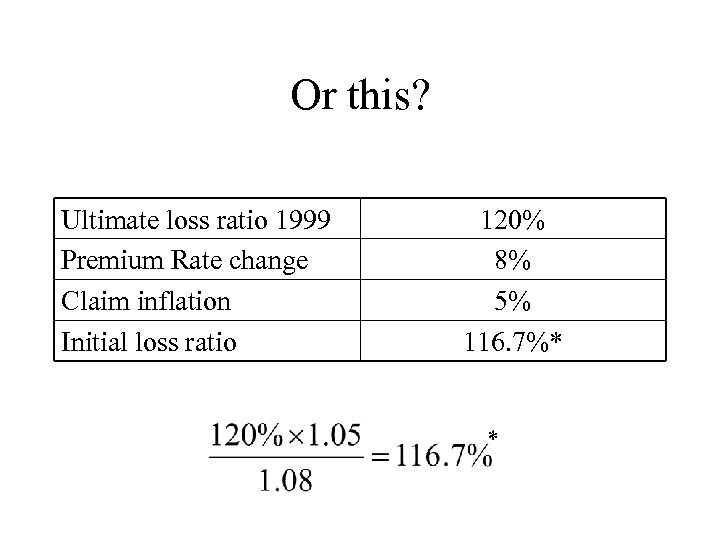 Or this? Ultimate loss ratio 1999 Premium Rate change Claim inflation Initial loss ratio