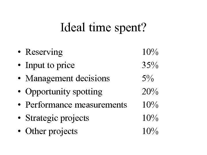 Ideal time spent? • • Reserving Input to price Management decisions Opportunity spotting Performance