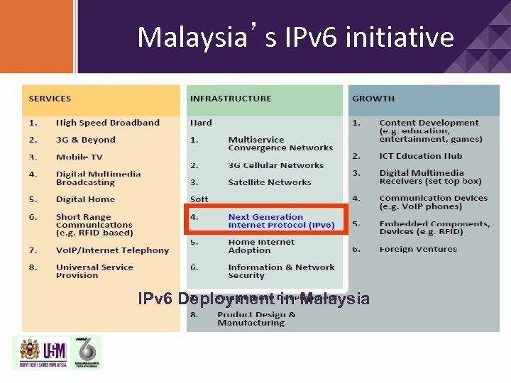 Malaysia's IPv 6 initiative IPv 6 Deployment in Malaysia