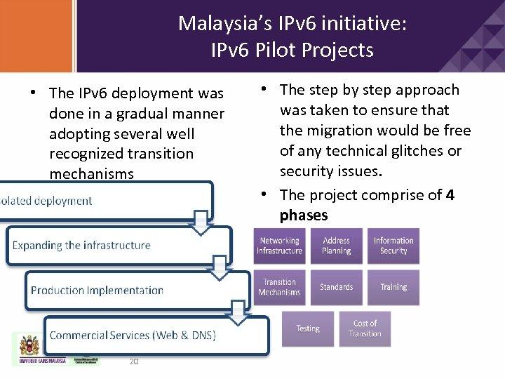 Malaysia's IPv 6 initiative: IPv 6 Pilot Projects • The IPv 6 deployment was