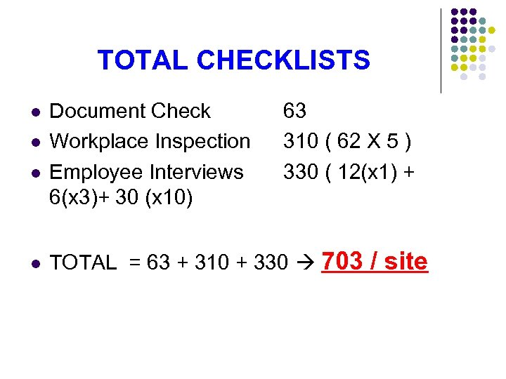 TOTAL CHECKLISTS l l Document Check Workplace Inspection Employee Interviews 6(x 3)+ 30 (x