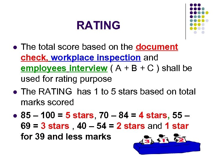 RATING l l l The total score based on the document check, workplace inspection