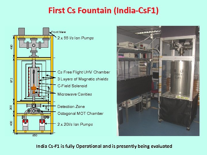 First Cs Fountain (India-Cs. F 1) Front View 490 2 x 55 l/s Ion