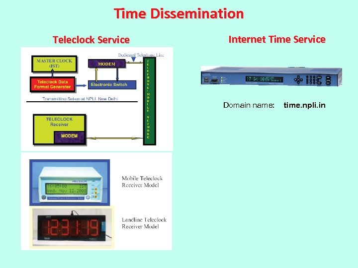 Time Dissemination Teleclock Service Internet Time Service Domain name: time. npli. in