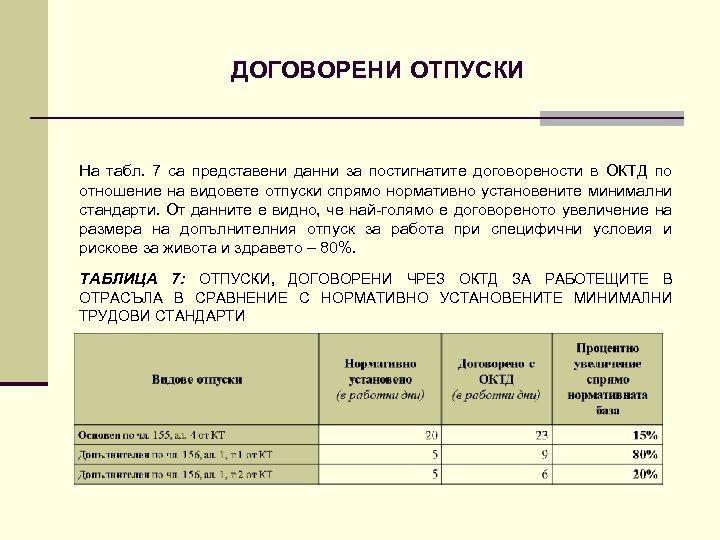ДОГОВОРЕНИ ОТПУСКИ На табл. 7 са представени данни за постигнатите договорености в ОКТД по