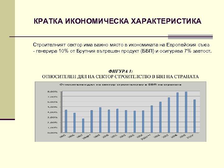 КРАТКА ИКОНОМИЧЕСКА ХАРАКТЕРИСТИКА Строителният сектор има важно място в икономиката на Европейския съюз -