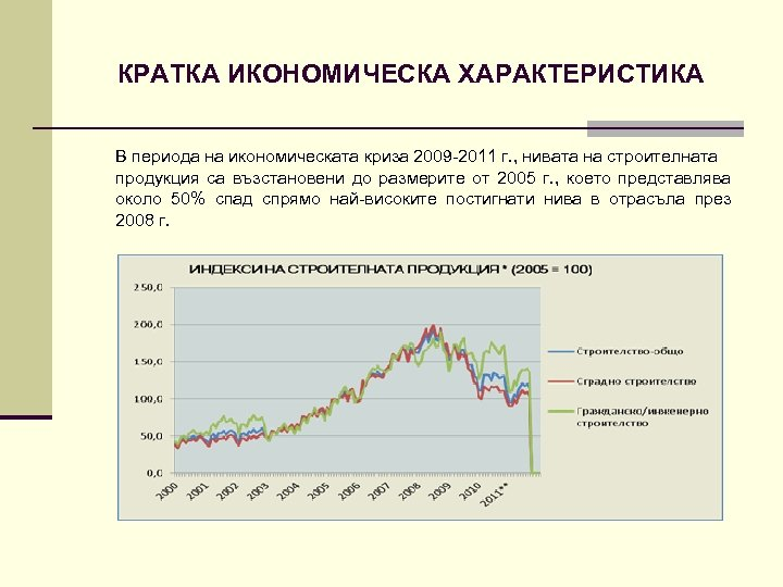 КРАТКА ИКОНОМИЧЕСКА ХАРАКТЕРИСТИКА В периода на икономическата криза 2009 -2011 г. , нивата на