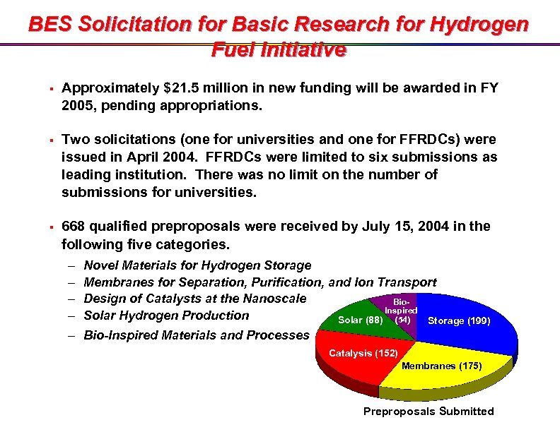 BES Solicitation for Basic Research for Hydrogen Fuel Initiative § Approximately $21. 5 million