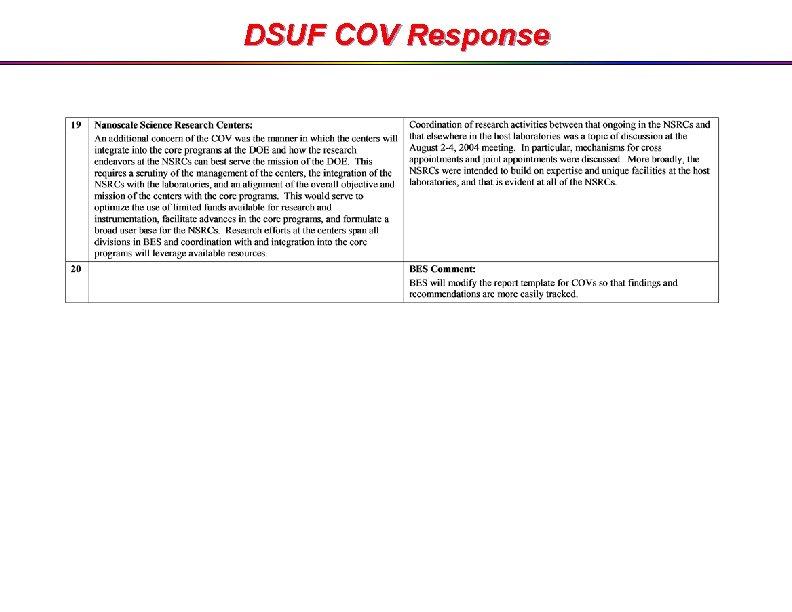 DSUF COV Response