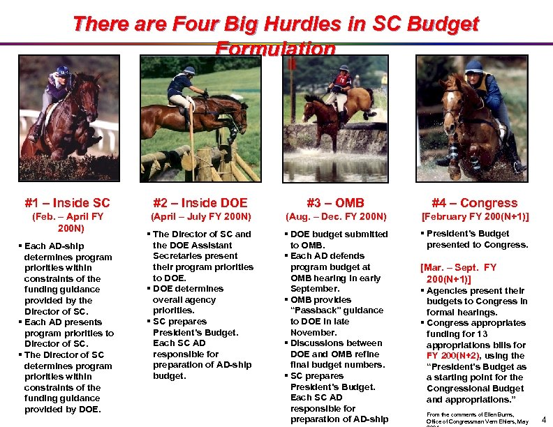 There are Four Big Hurdles in SC Budget Formulation #1 – Inside SC #2