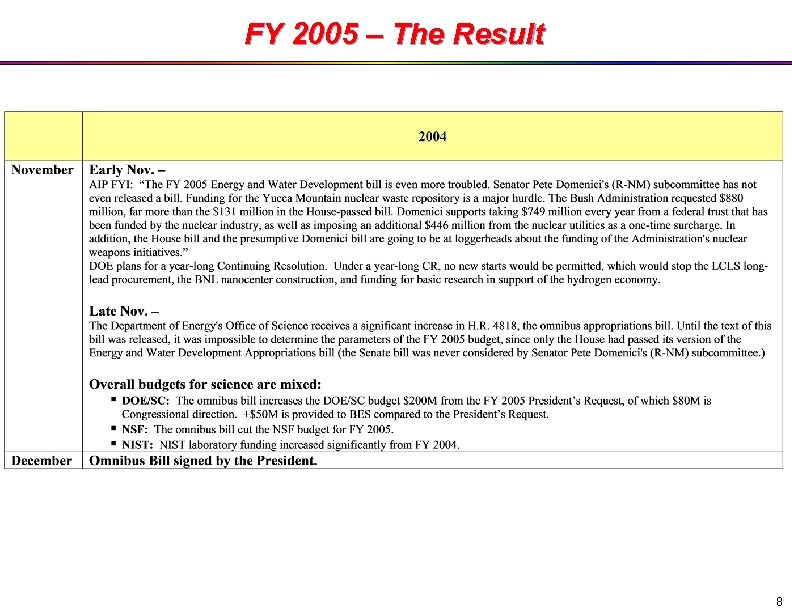 FY 2005 – The Result 8