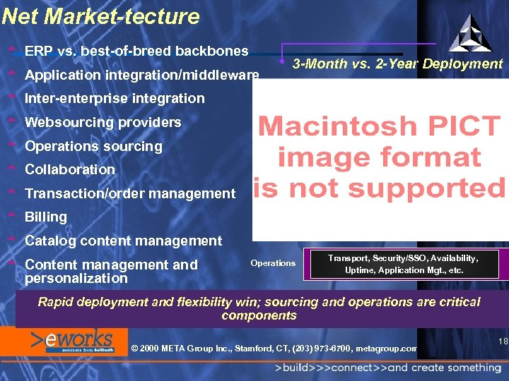 Net Market-tecture t ERP vs. best-of-breed backbones t Application integration/middleware 3 -Month vs. 2