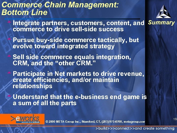 Commerce Chain Management: Bottom Line t. Integrate partners, customers, content, and Summary commerce to