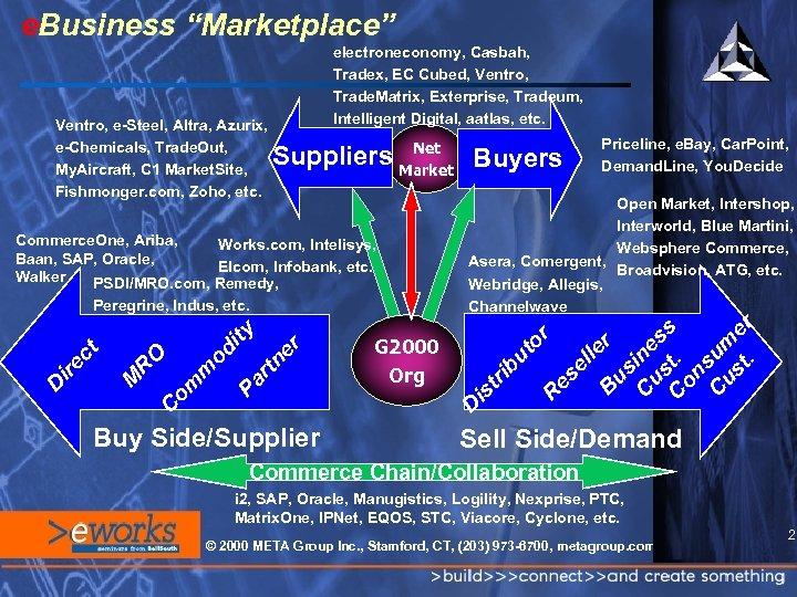 """e. Business """"Marketplace"""" R es el le r B us C ine us s"""
