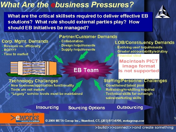What Are the ebusiness Pressures? What are the critical skillsets required to deliver effective