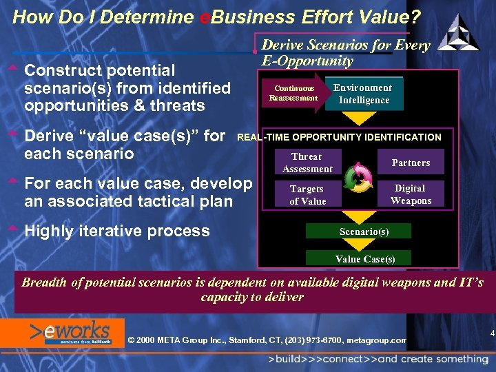 How Do I Determine e. Business Effort Value? Derive Scenarios for Every E-Opportunity t