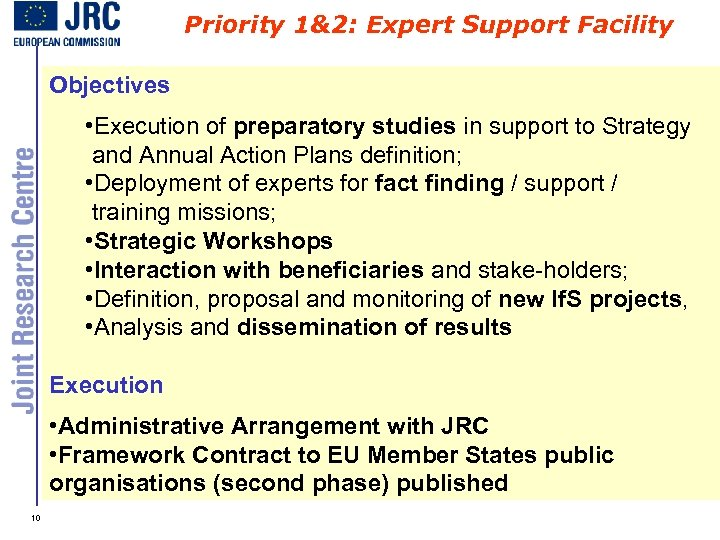 Priority 1&2: Expert Support Facility Objectives • Execution of preparatory studies in support to