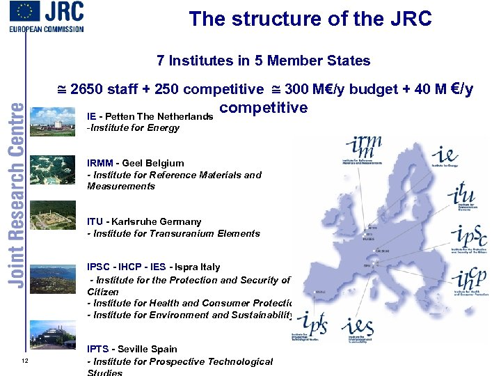 The structure of the JRC 7 Institutes in 5 Member States 2650 staff +