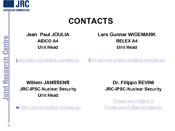 CONTACTS Jean Paul JOULIA Lars Gunnar WIGEMARK AIDCO A 4 Unit Head RELEX A