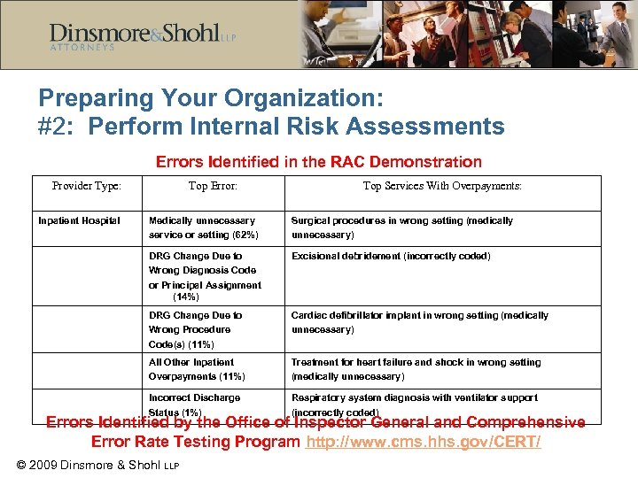 Preparing Your Organization: #2: Perform Internal Risk Assessments Errors Identified in the RAC Demonstration