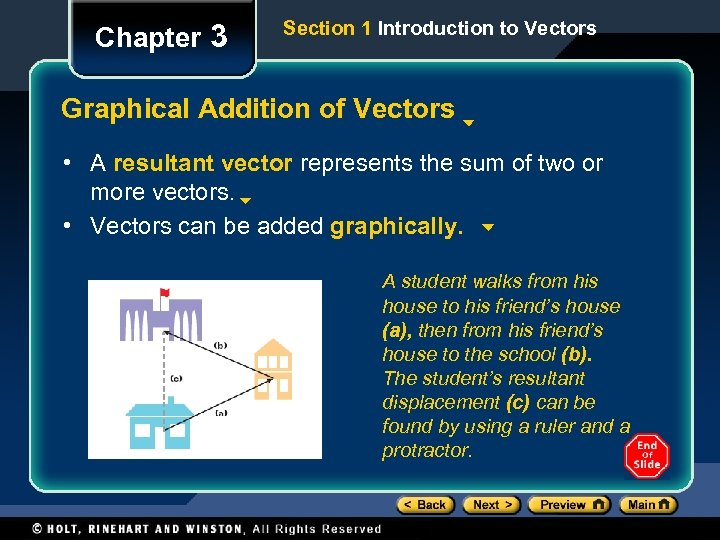 Chapter 3 Section 1 Introduction to Vectors Graphical Addition of Vectors • A resultant