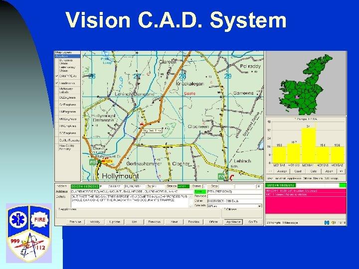 Vision C. A. D. System
