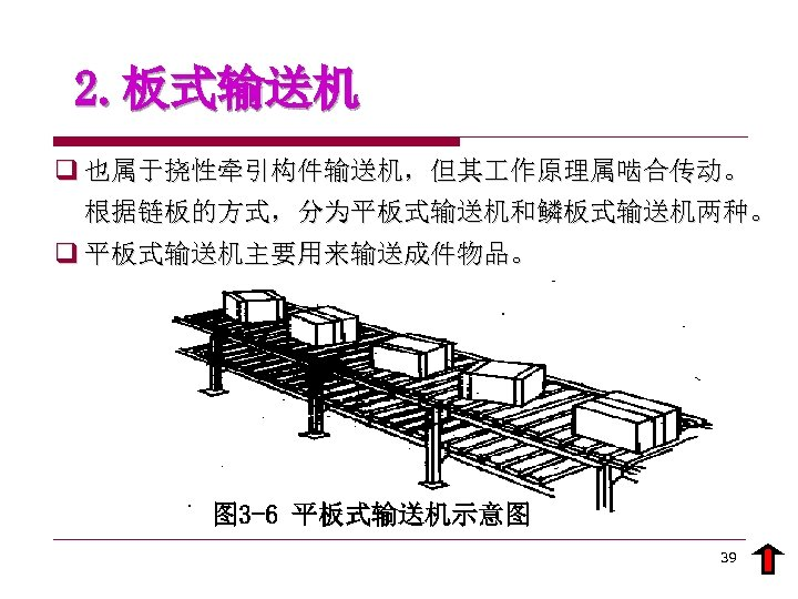 2. 板式输送机 q 也属于挠性牵引构件输送机,但其 作原理属啮合传动。 根据链板的方式,分为平板式输送机和鳞板式输送机两种。 q 平板式输送机主要用来输送成件物品。 图 3 -6 平板式输送机示意图 39
