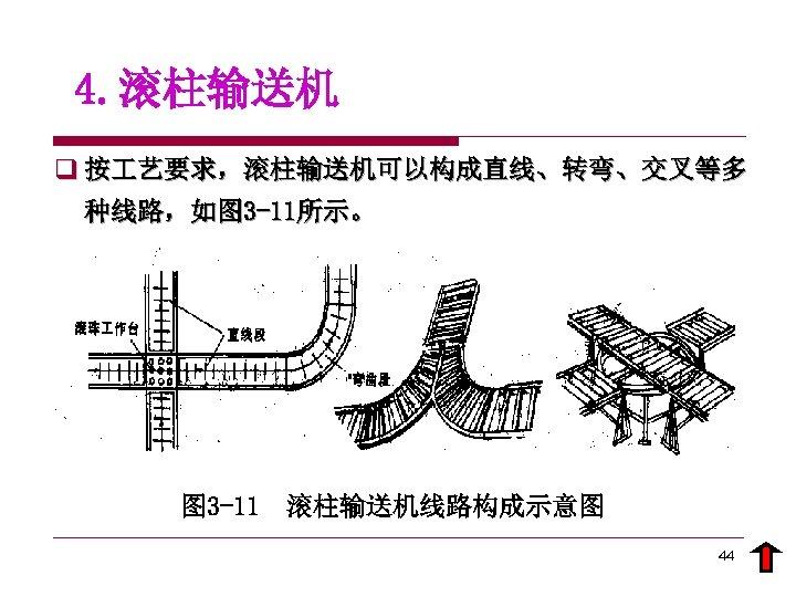 4. 滚柱输送机 q 按 艺要求,滚柱输送机可以构成直线、转弯、交叉等多 种线路,如图 3 -11所示。 图 3 -11 滚柱输送机线路构成示意图 44