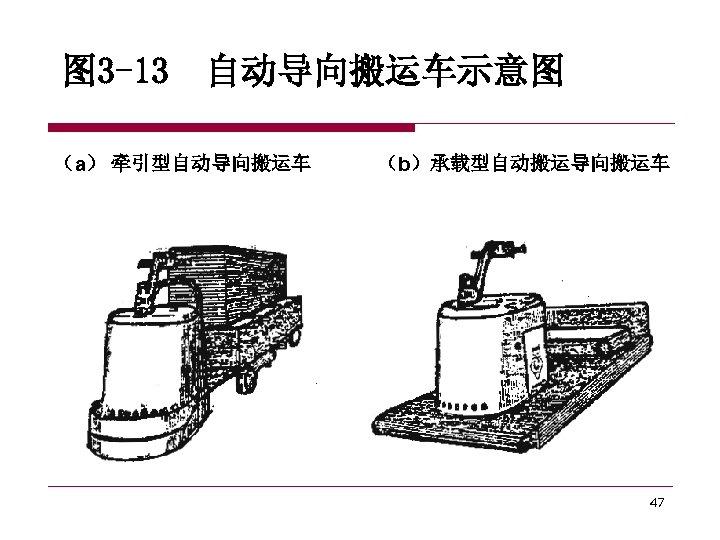 图 3 -13 自动导向搬运车示意图 (a) 牵引型自动导向搬运车 (b)承载型自动搬运导向搬运车 47