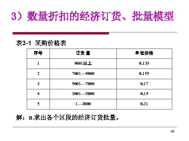 3)数量折扣的经济订货、批量模型 表 3 -1 采购价格表 序号 订货 量 单 位价格 1 9001以上 0. 135