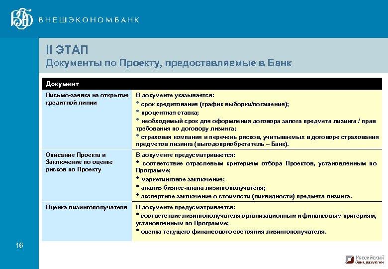 II ЭТАП Документы по Проекту, предоставляемые в Банк Документ Письмо-заявка на открытие кредитной линии