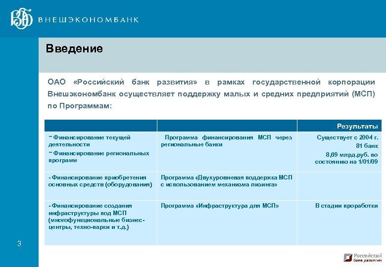Введение ОАО «Российский банк развития» в рамках государственной корпорации Внешэкономбанк осуществляет поддержку малых и