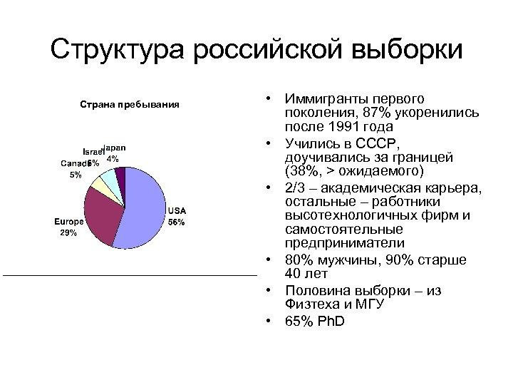 Структура российской выборки Страна пребывания • Иммигранты первого поколения, 87% укоренились после 1991 года
