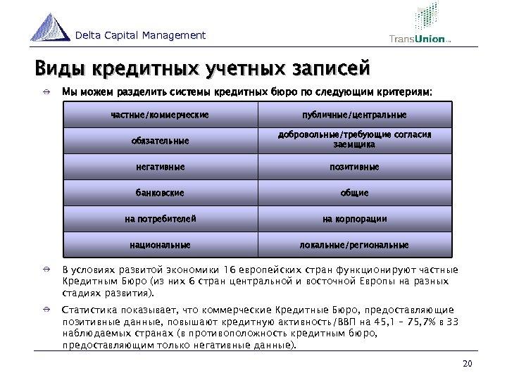 Delta Capital Management Виды кредитных учетных записей Мы можем разделить системы кредитных бюро по
