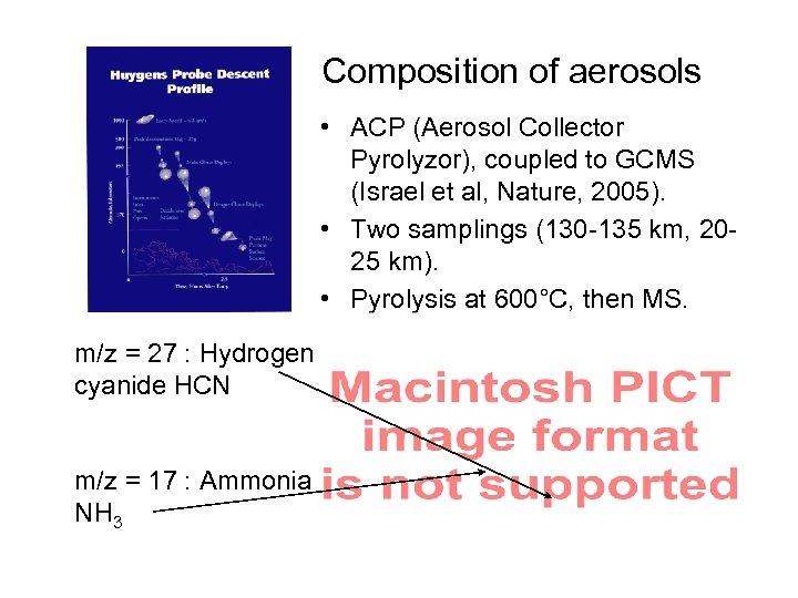 Composition of aerosols • ACP (Aerosol Collector Pyrolyzor), coupled to GCMS (Israel et al,