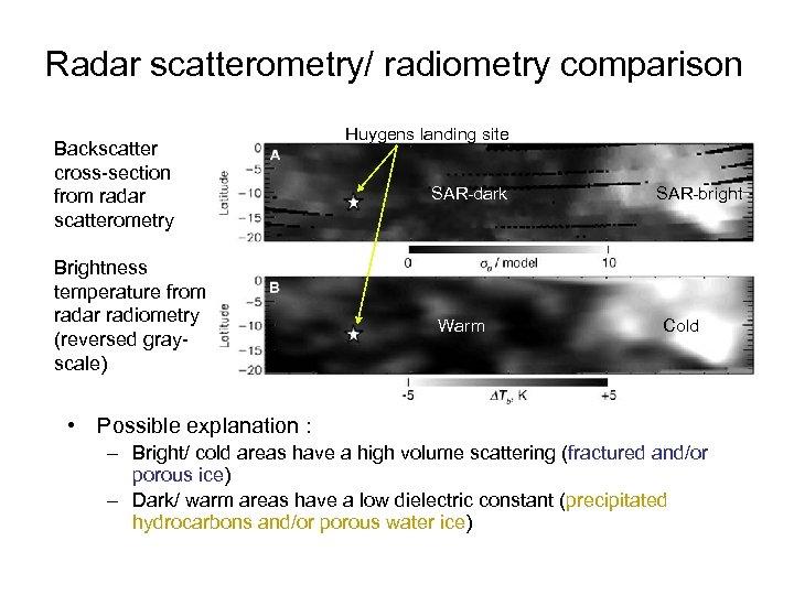 Radar scatterometry/ radiometry comparison Backscatter cross-section from radar scatterometry Brightness temperature from radar radiometry