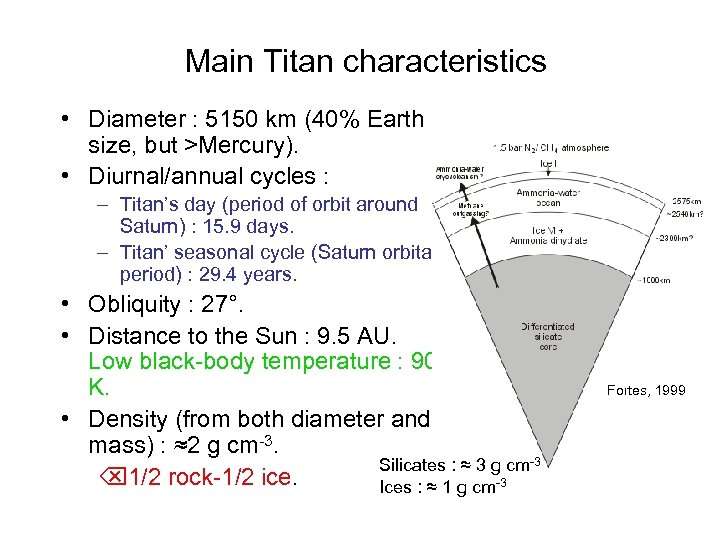 Main Titan characteristics • Diameter : 5150 km (40% Earth size, but >Mercury). •