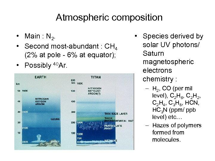 Atmospheric composition • Main : N 2. • Second most-abundant : CH 4 (2%
