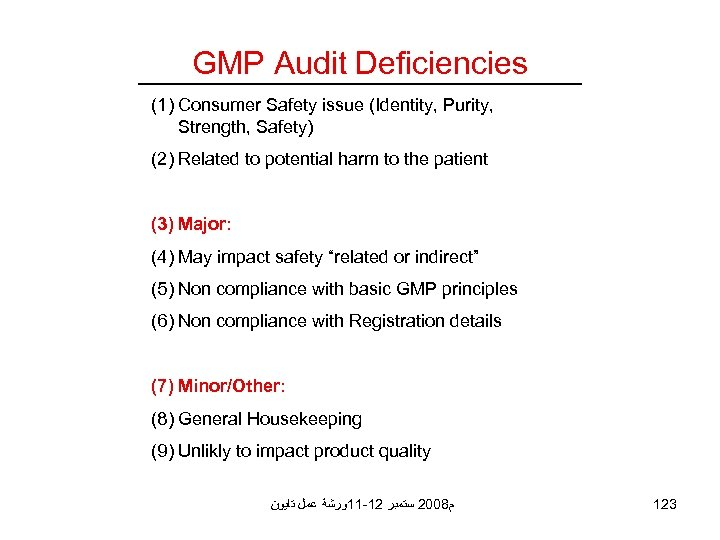 GMP Audit Deficiencies (1) Consumer Safety issue (Identity, Purity, Strength, Safety) (2) Related to