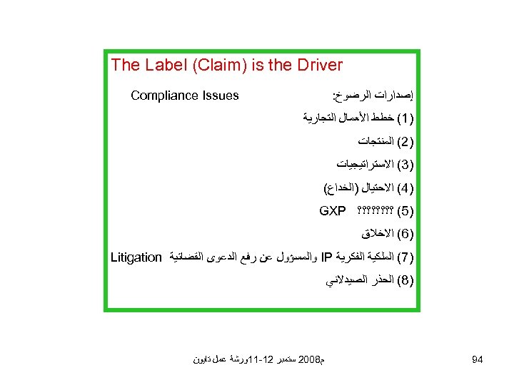 The Label (Claim) is the Driver Compliance Issues ﺇﺻﺪﺍﺭﺍﺕ ﺍﻟﺮﺿﻮﺥ: )1( ﺧﻄﻂ ﺍﻷﻌﻤﺎﻝ