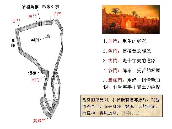 哈楠業樓 哈米亞樓 魚門 羊門 古門 寬 牆 聖殿 1. 羊門:重生的經歷 2. 魚門:傳福音的經歷 3. 古門:走十字架的道路
