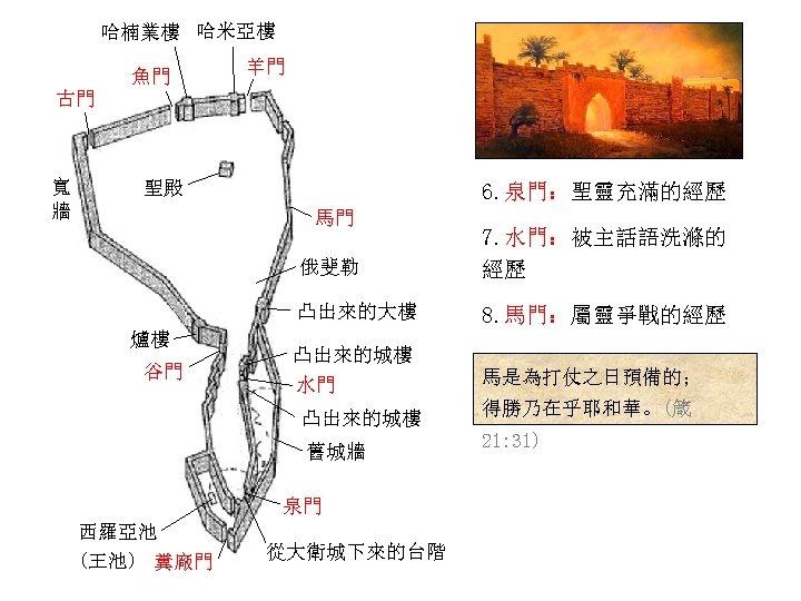 哈楠業樓 哈米亞樓 魚門 羊門 古門 寬 牆 聖殿 6. 泉門:聖靈充滿的經歷 馬門 俄斐勒 凸出來的大樓 爐樓