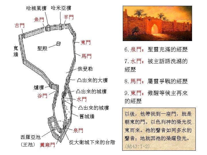 哈楠業樓 哈米亞樓 魚門 羊門 古門 東門 寬 牆 聖殿 6. 泉門:聖靈充滿的經歷 馬門 俄斐勒 凸出來的大樓