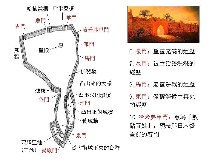 哈楠業樓 哈米亞樓 魚門 古門 羊門 哈米弗甲門 東門 寬 牆 聖殿 6. 泉門:聖靈充滿的經歷 馬門 俄斐勒