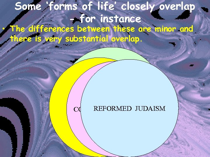 Some 'forms of life' closely overlap - for instance • The differences between these