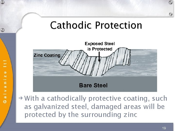 Cathodic Protection Exposed Steel is Protected Zinc Coating Bare Steel With a cathodically protective
