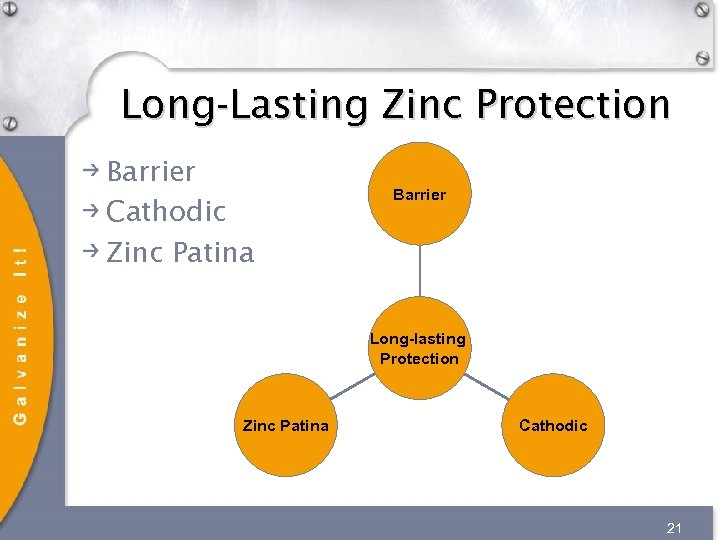 Long-Lasting Zinc Protection Barrier Cathodic Zinc Patina Barrier Long-lasting Protection Zinc Patina Cathodic 21