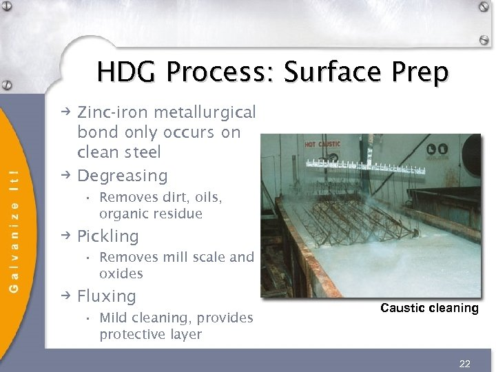 HDG Process: Surface Prep Zinc-iron metallurgical bond only occurs on clean steel Degreasing •