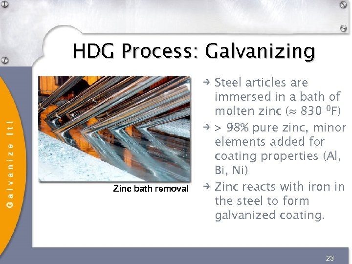 HDG Process: Galvanizing Zinc bath removal Steel articles are immersed in a bath of